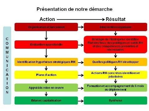 49__fr__MA__presentation